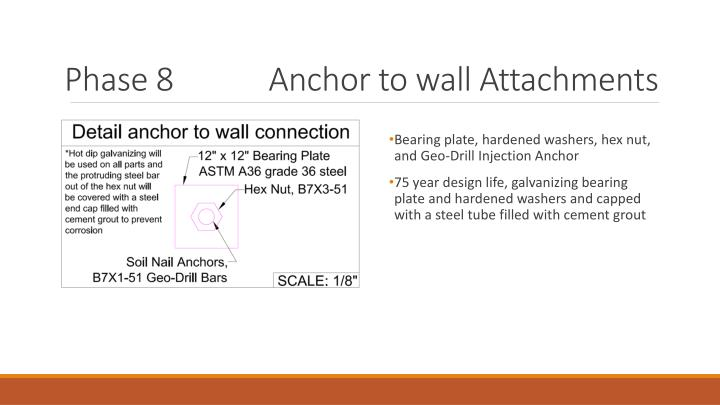 Anchor to wall Attachments