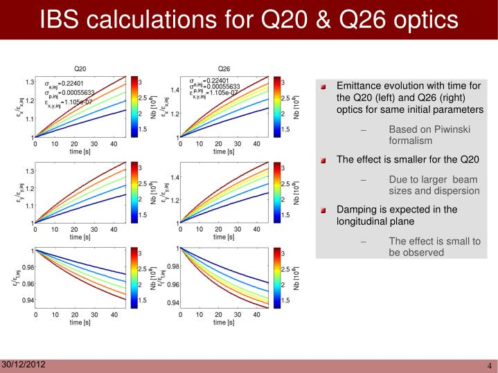 IBS calculations for Q20 & Q26 optics