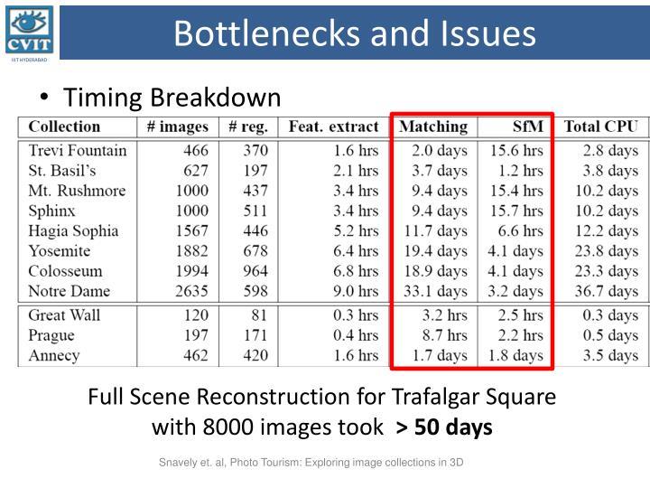 Bottlenecks and Issues