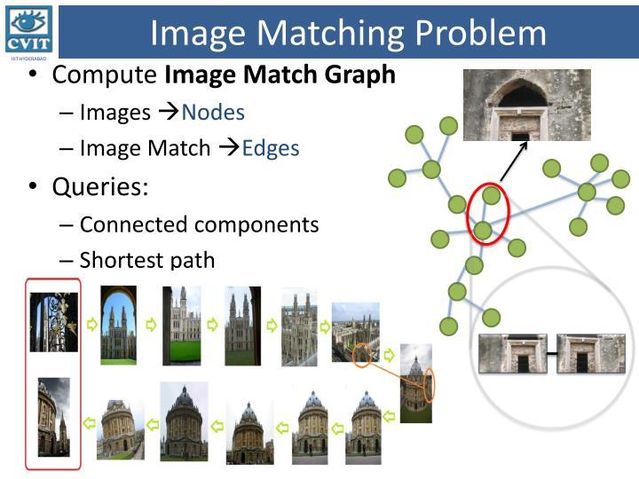 Image Matching Problem