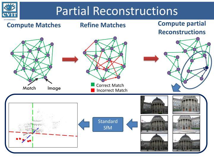 Partial Reconstructions