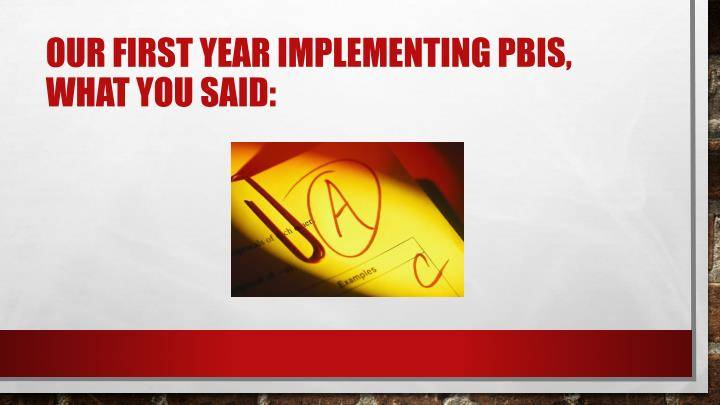 Our first year implementing PBIS, what you said: