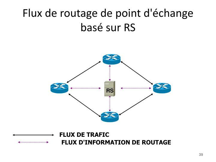 Flux de routage de point d'échange basé sur RS