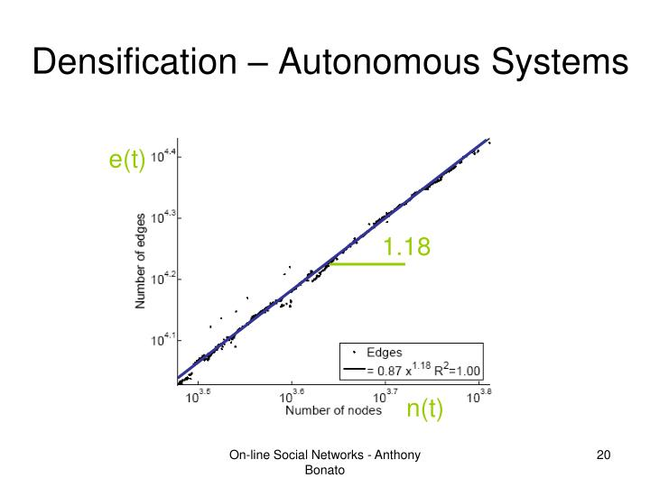 Densification – Autonomous Systems