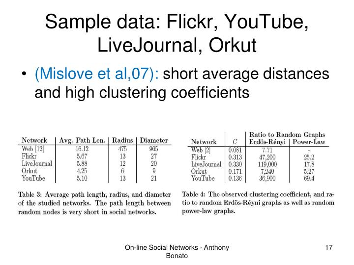 Sample data: Flickr, YouTube, LiveJournal, Orkut