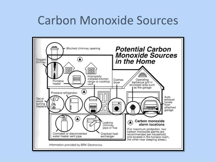 Carbon Monoxide Sources