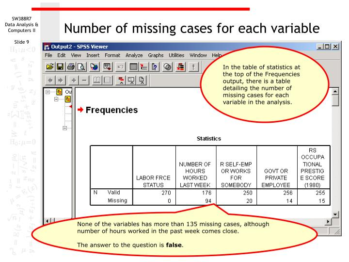 Number of missing cases for each variable