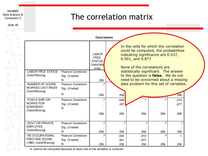 The correlation matrix