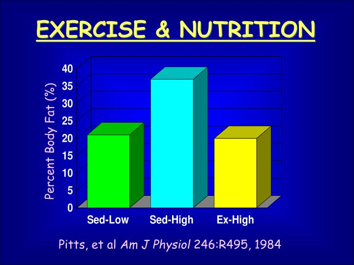 EXERCISE & NUTRITION