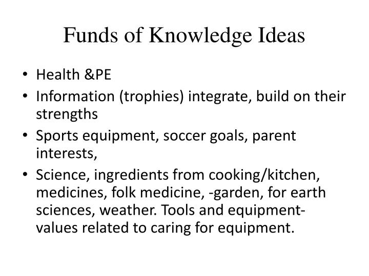 Funds of Knowledge Ideas