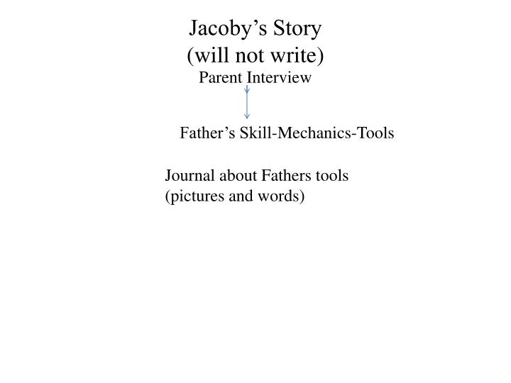 Jacoby's Story