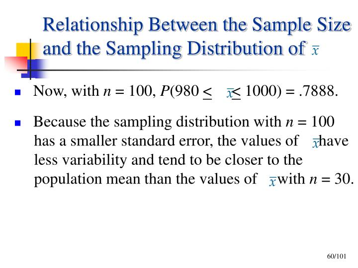 Relationship Between the Sample