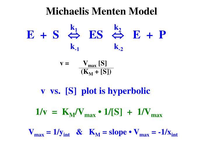 Michaelis Menten Model