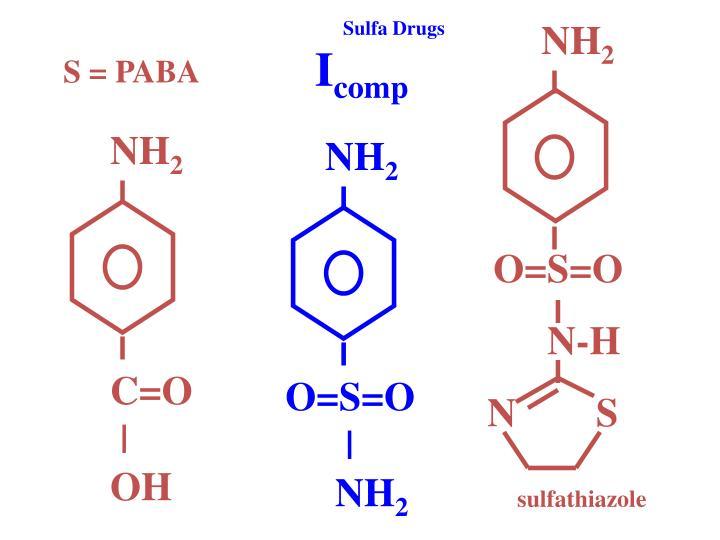 Sulfa Drugs