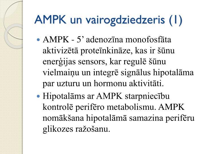 AMPK un vairogdziedzeris (1)