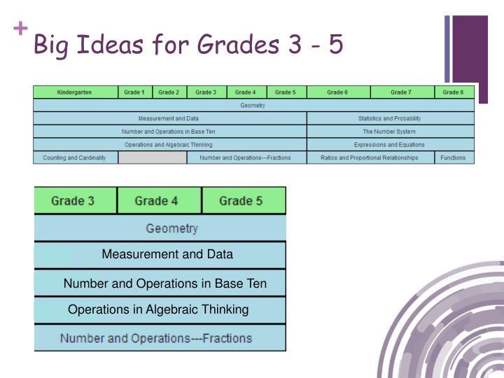 Big Ideas for Grades 3 - 5