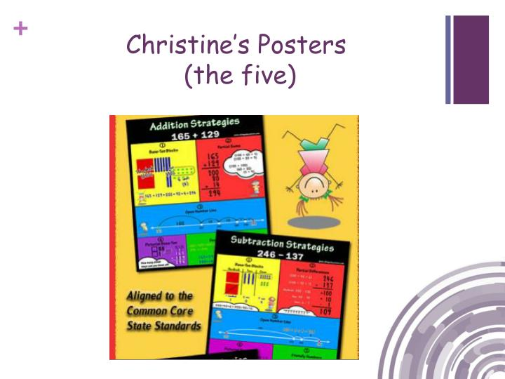 Christine's Posters