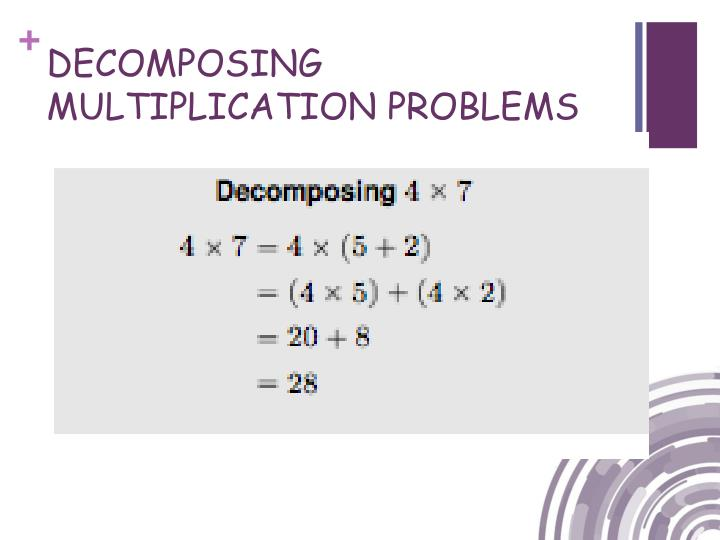DECOMPOSING MULTIPLICATION PROBLEMS