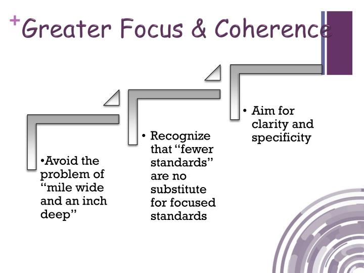 Greater Focus & Coherence