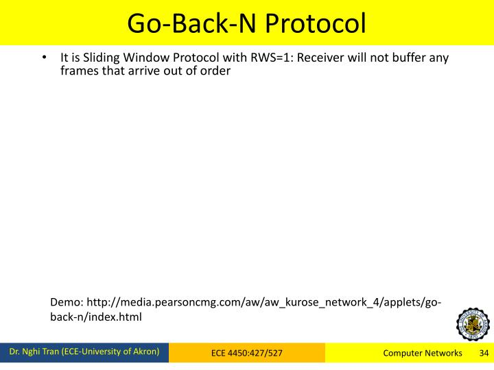 Go-Back-N Protocol