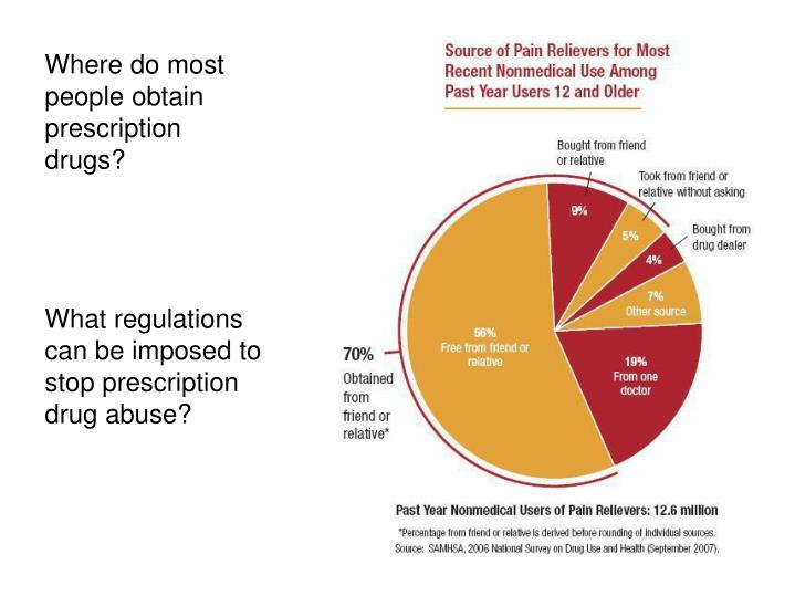 Where do most people obtain prescription drugs?