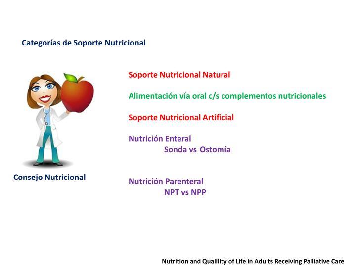 Categorías de Soporte Nutricional