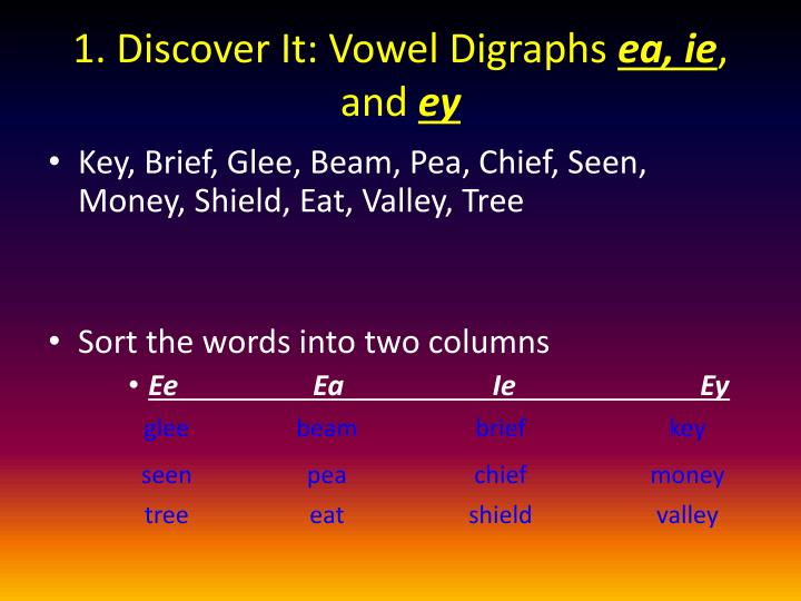 1. Discover It: Vowel Digraphs