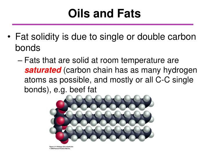 Oils and Fats