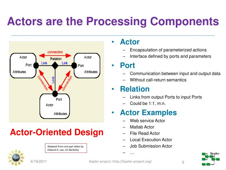 Actors are the Processing Components