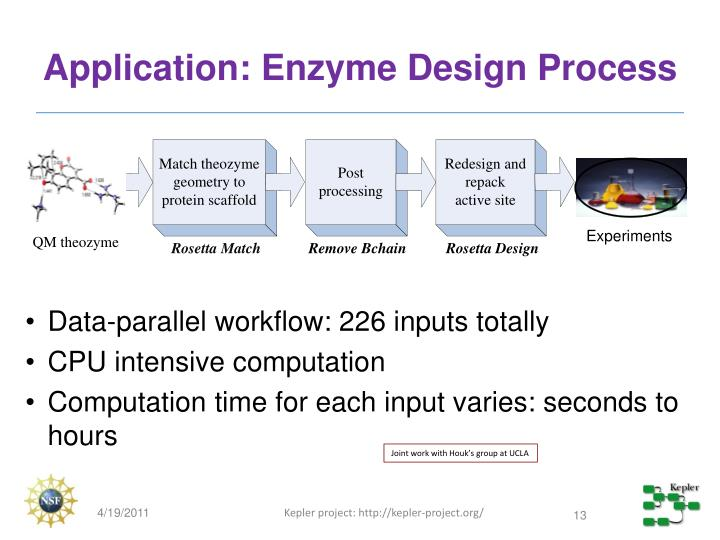 Application: Enzyme Design Process