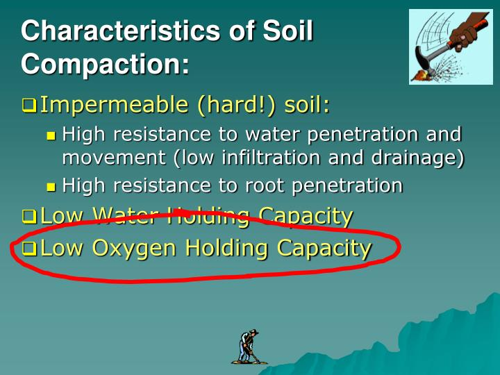 Characteristics of Soil Compaction: