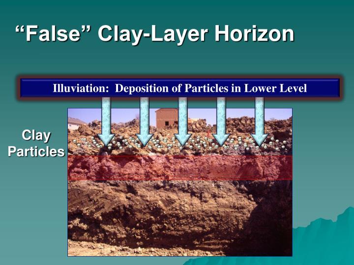 """False"" Clay-Layer Horizon"