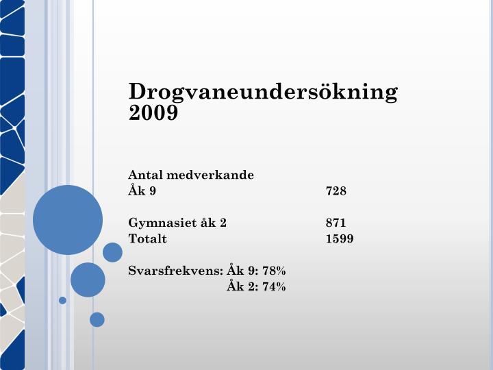 Drogvaneundersökning 2009