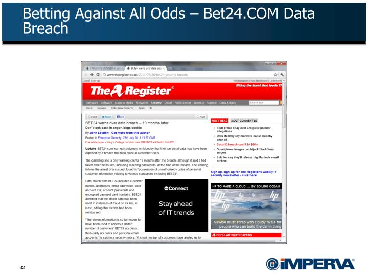 Betting Against All Odds – Bet24.COM Data Breach