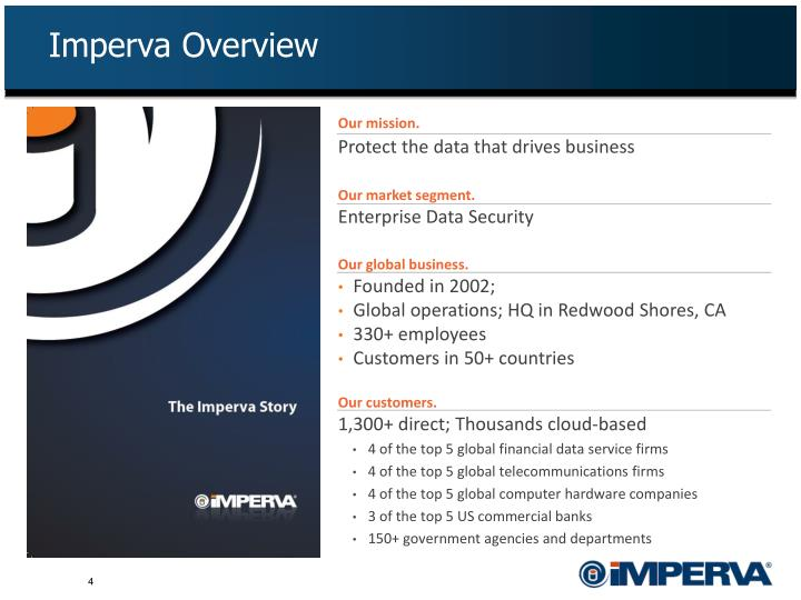 Imperva Overview