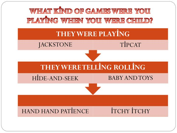 WHAT KİND OF GAMES WERE  YOU  PLAYİNG  WHEN  YOU  WERE CHILD?