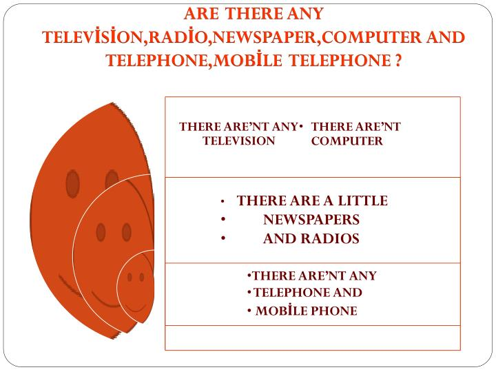 ARE  THERE ANY TELEVİSİON,RADİO,NEWSPAPER,COMPUTER AND TELEPHONE,MOBİLE  TELEPHONE ?