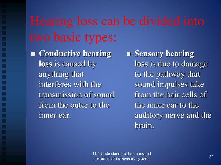 Hearing loss can be divided into two basic types: