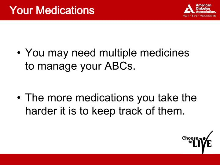 Your Medications