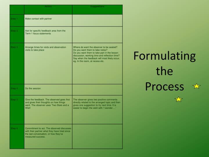 Formulating the