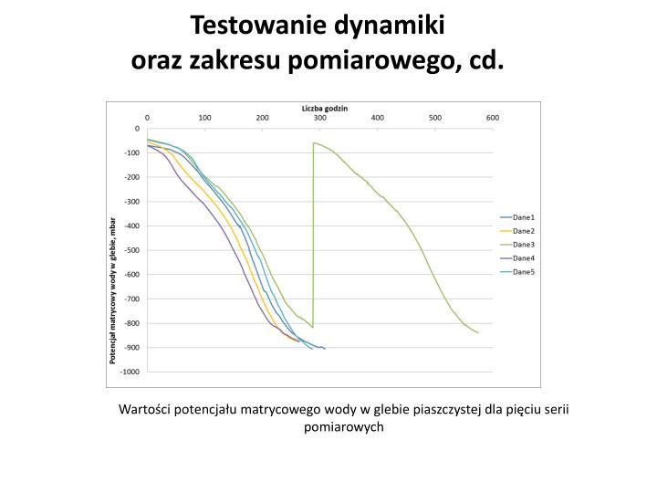 Testowanie dynamiki