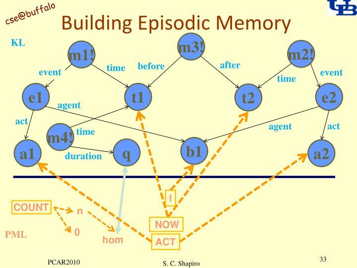 Building Episodic Memory