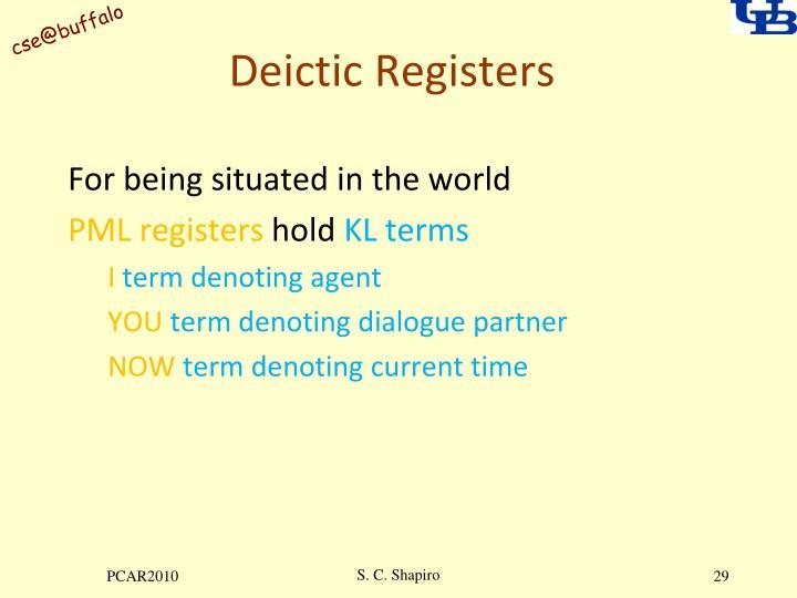 Deictic Registers