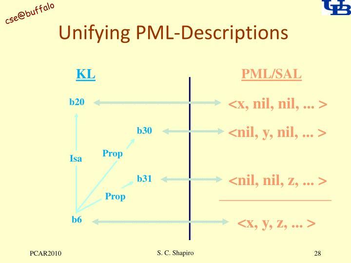 Unifying PML-Descriptions