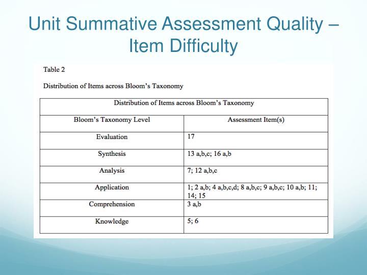 Unit Summative Assessment Quality –