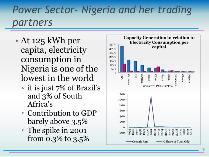 Power Sector- Nigeria and her trading partners