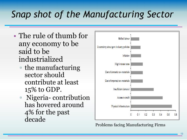 Snap shot of the Manufacturing Sector