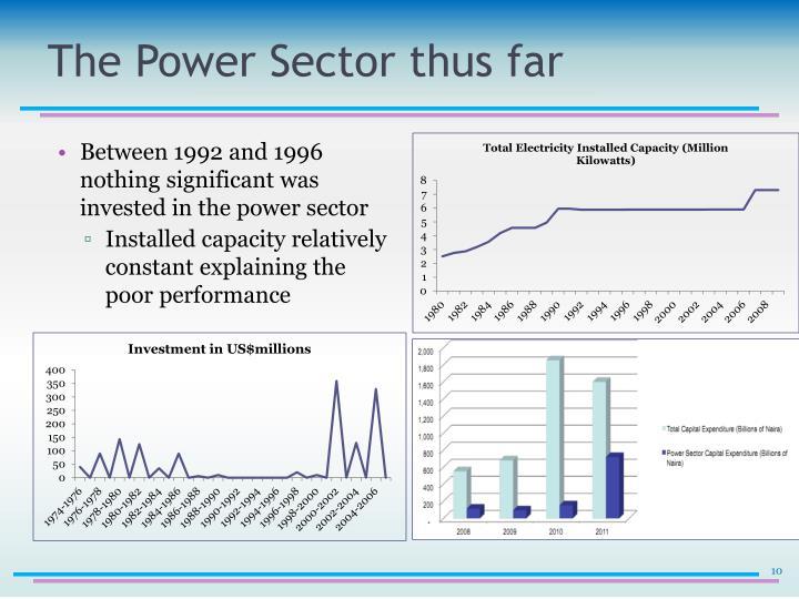 The Power Sector thus far
