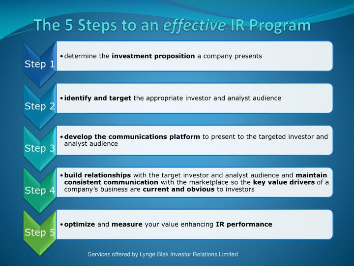 The 5 steps to an effective ir program