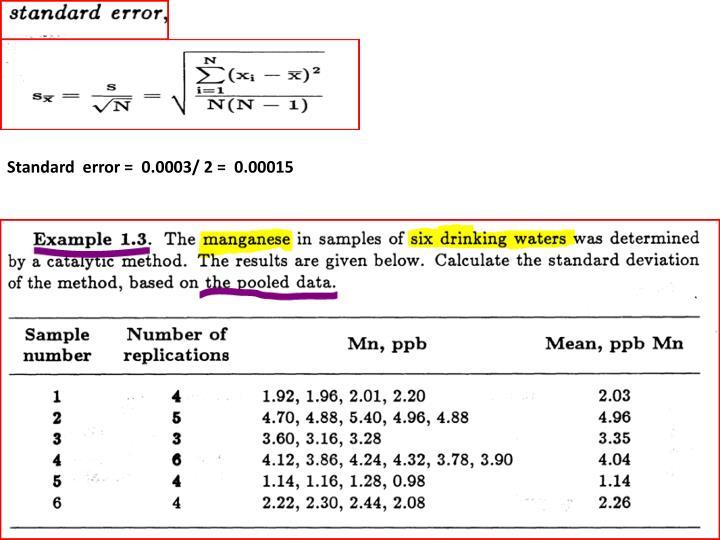 Standard  error =  0.0003/ 2 =  0.00015